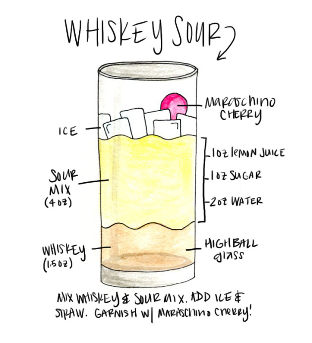Whiskey Sour Recipe — Dishmaps